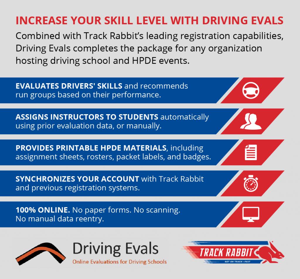 Driving Evals